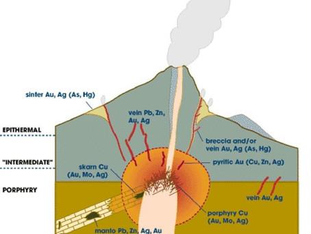 Depósitos hidrotermais associados a intrusões graníticas: pórfiro e skarn