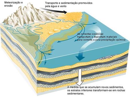 Depósitos minerais sedimentares