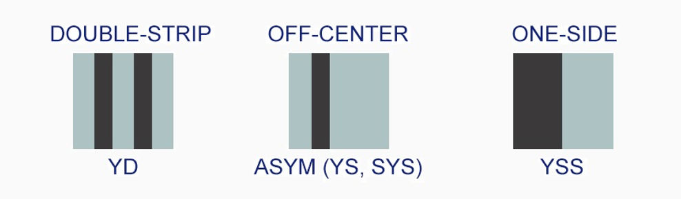 YS-SYS-Special-type.jpg