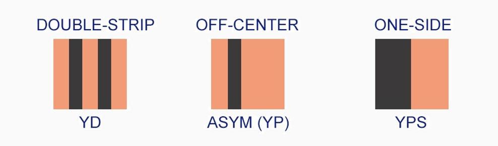 YP-Special-type.jpg