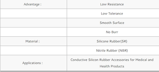 conductive_rubber_pad_001.png