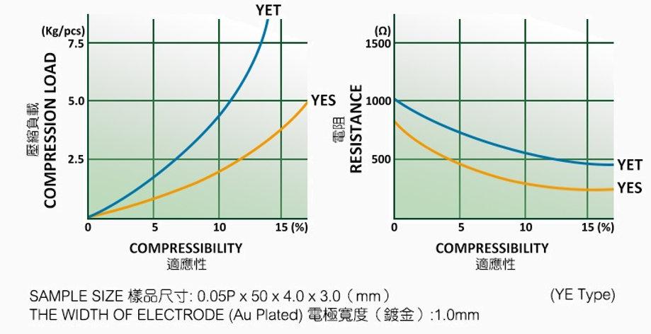 Compression-Curves-YE.jpg