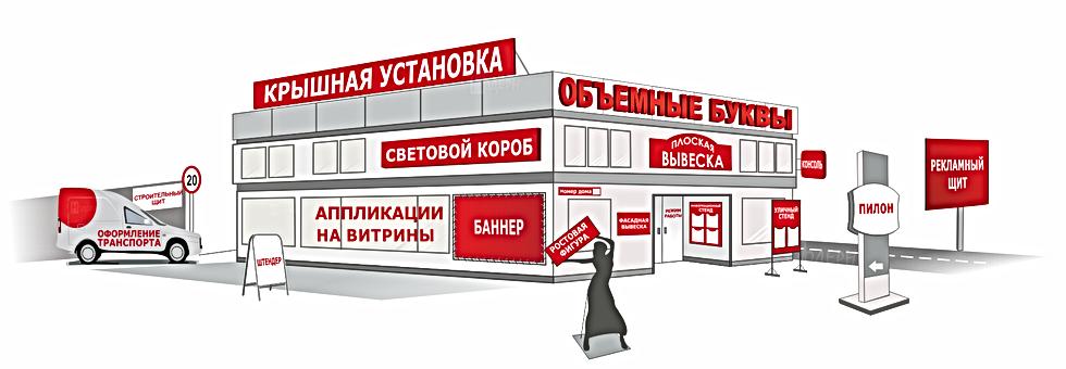 35d7bdbf05ad Изготовление всех видов наружной рекламы в Ростове на Дону, печать баннера,  световые буквы,