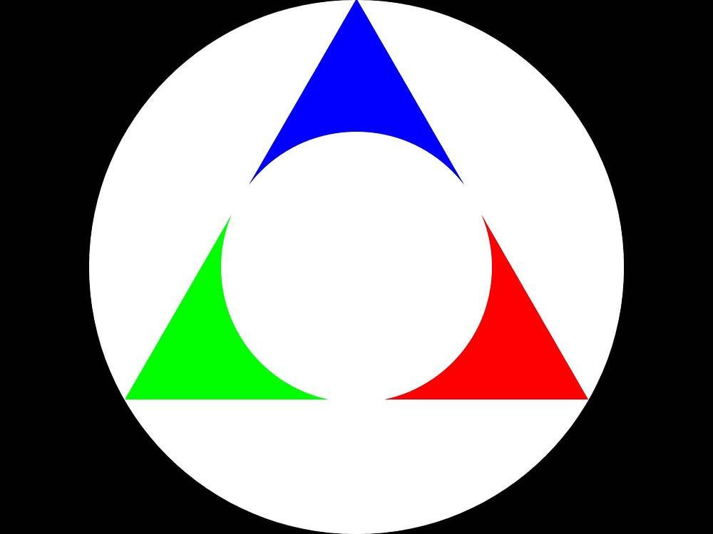 a visual representation of the Trinity