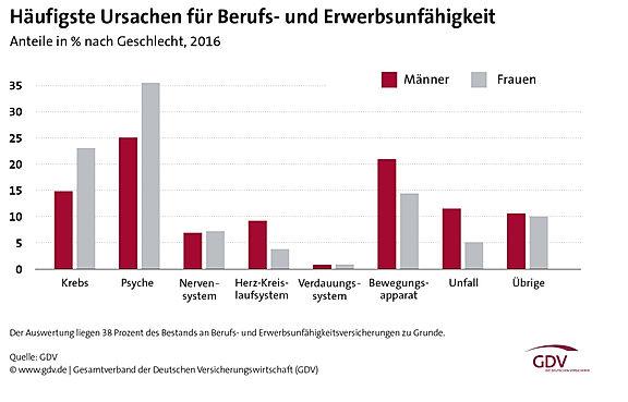 grafik-bu-ursachen-data.jpg