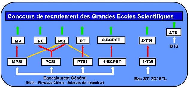 FILIERES CPGE.JPG