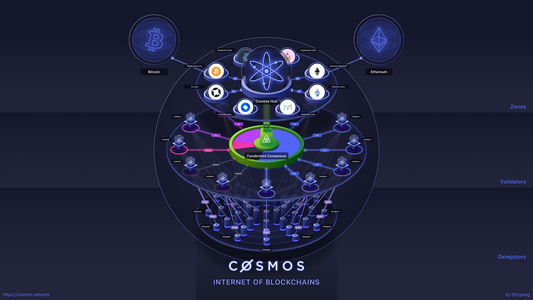 cosmos-overview-labeled-4k-16x9.png