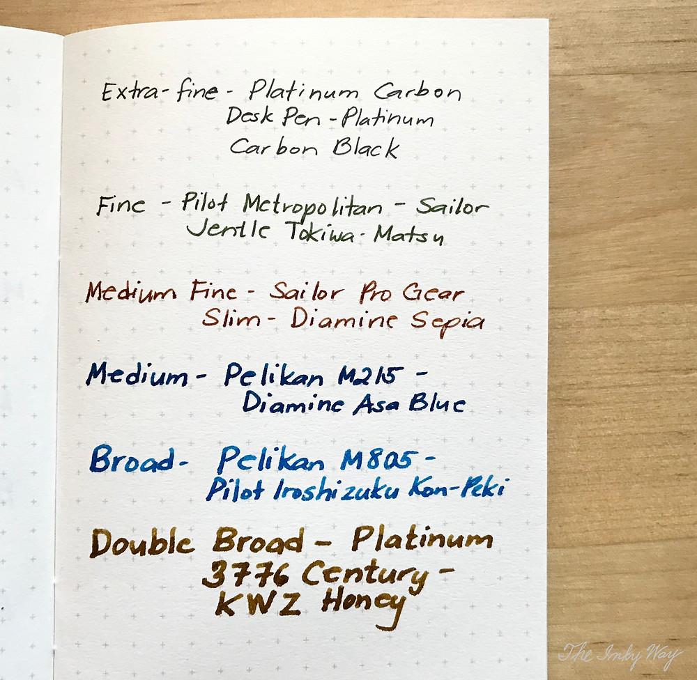 Back Pocket notebook writing sample