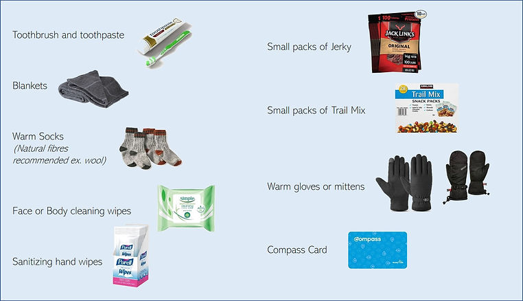 items for carepackages.jpg