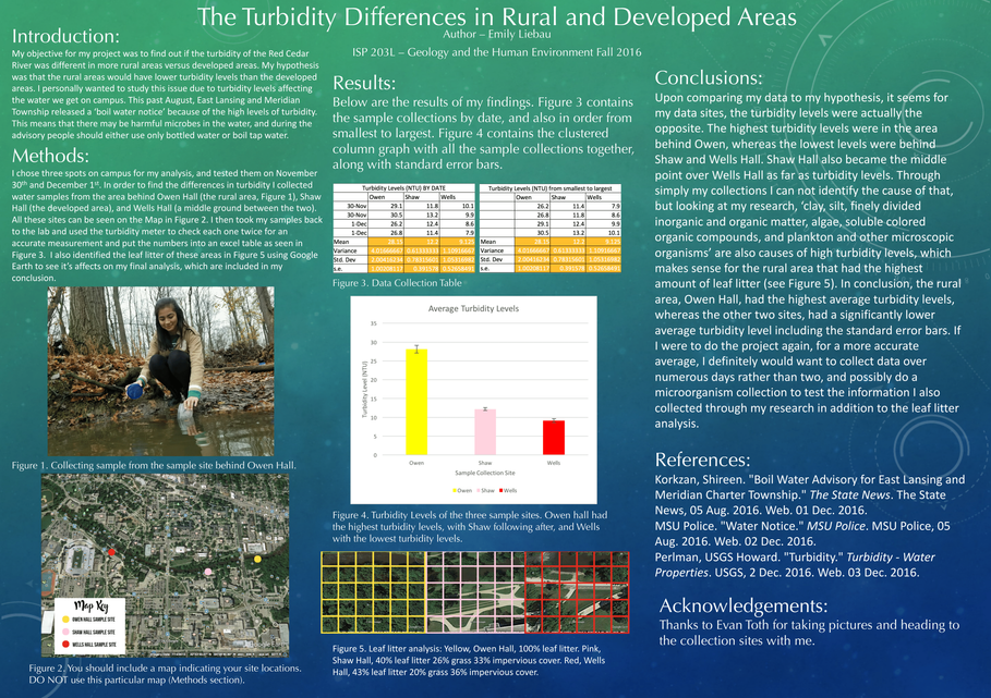 River Research Poster