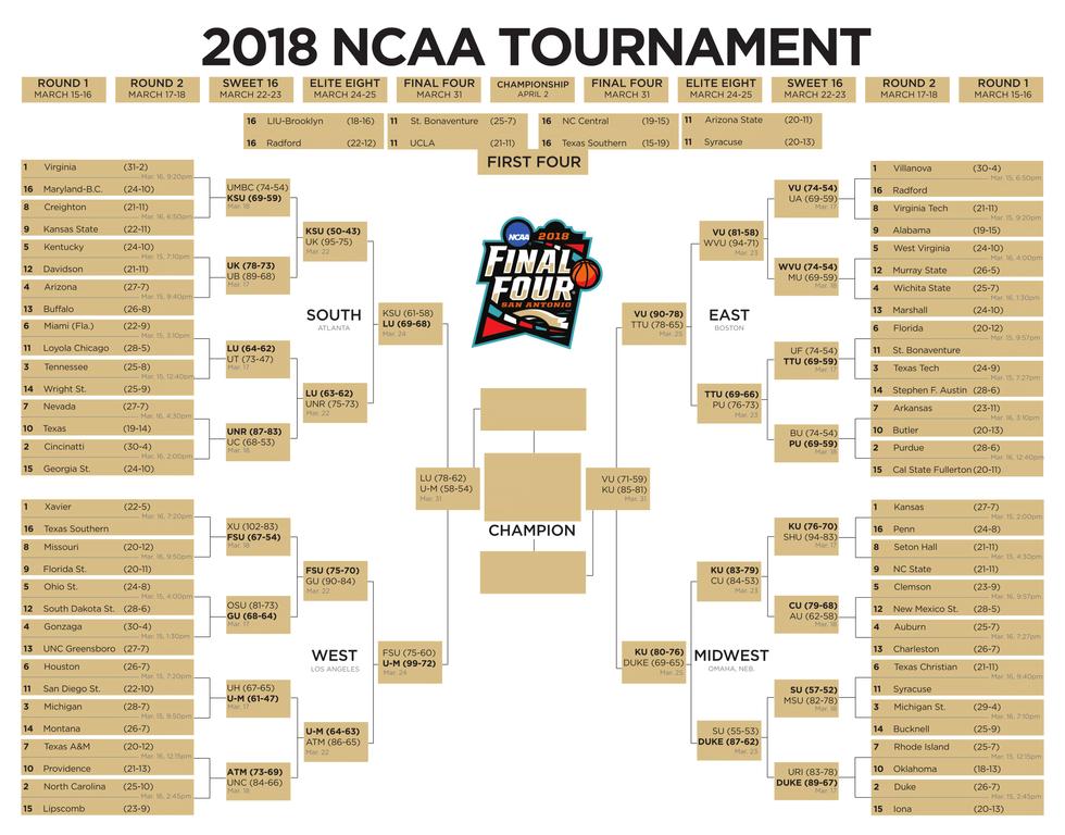 NCAA Final Four Tournament Bracket