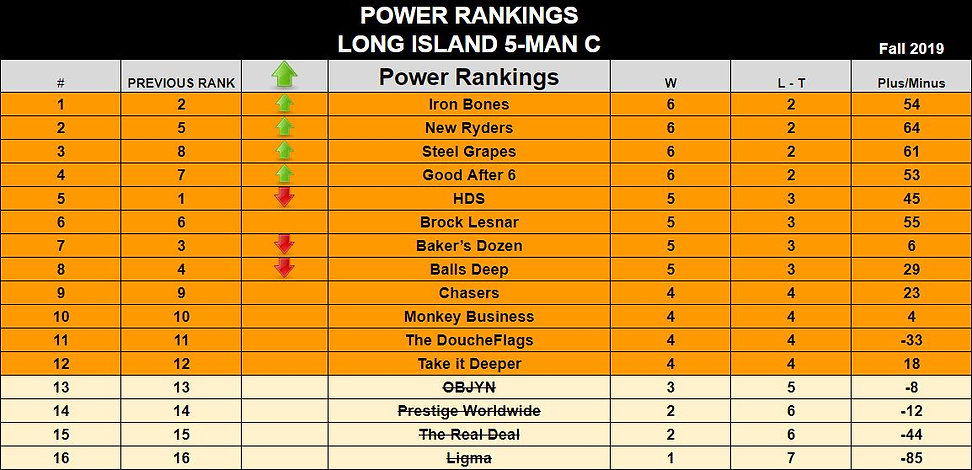 5manc--standings--POWER.JPG
