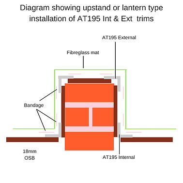 diagram of right angle trim installation to upstand.jpg