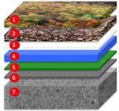 How to install a green roof using EPDM membrane