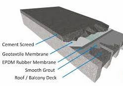 Can I install a cement screed over my EPDM Membrane?