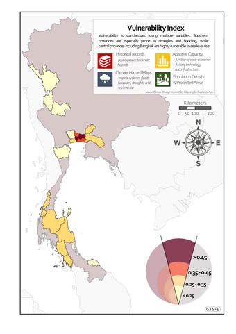 Thailand, Vulnerability Index