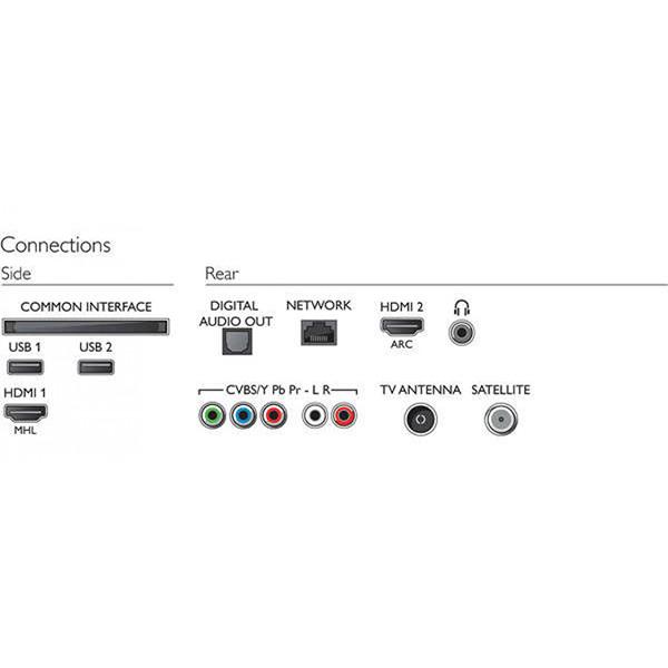телевізор Philips 43PFS5803-3