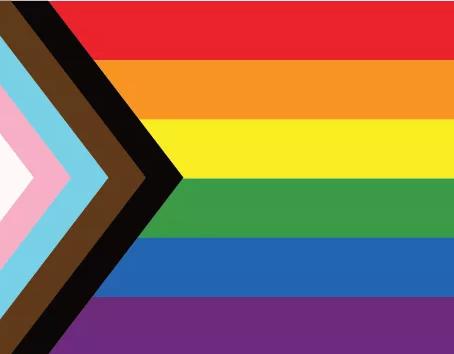 Caring for LGBTQ+ Individuals