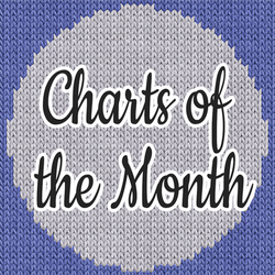 icon Charts of the Month