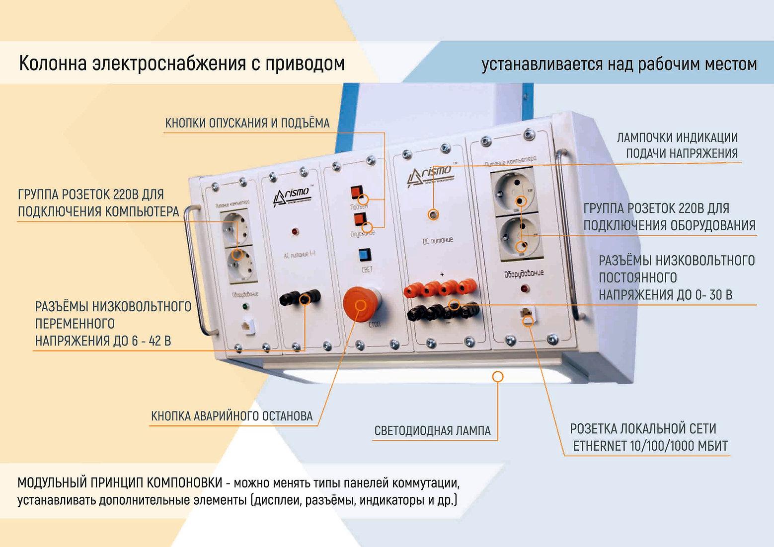 Потолочная система электроснабжения