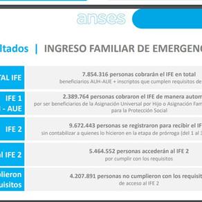 """Los datos """"Crudos"""" del Ingreso Familiar de Emergencia"""