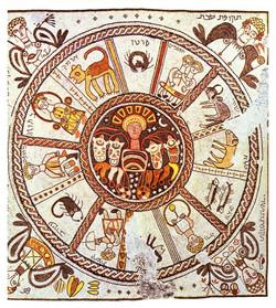 גלגל המזלות העתיק בבית אלפא