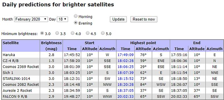 Satellites-Heavens Above Print Screen.pn