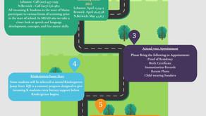 The Road to Kindergarten