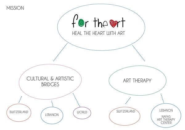 vision: values for the art.jpg
