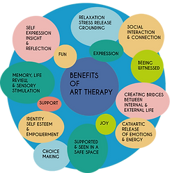 benefits art therapy copie.png