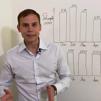 Kriisi ajal hind kasvab?! - Turuülevaade, Tallinna korteriturg mai 2020