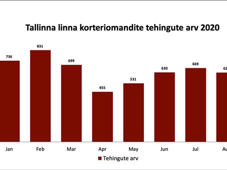 TURUÜLEVAADE l Liigume stabiilselt ehk Tallinna korteriturg 2020.a augustis