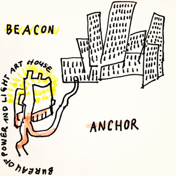 Anchor/Beacon