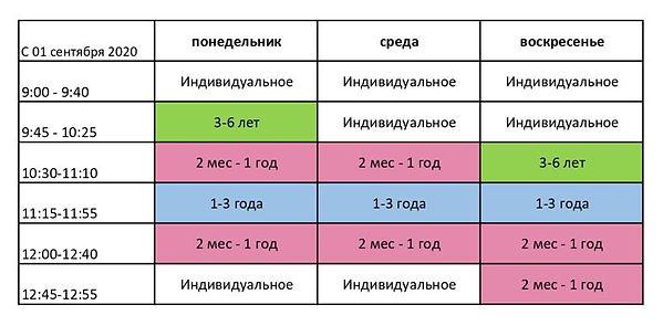 Расписания занятий плаванием для грудничков, детей в ЦАО