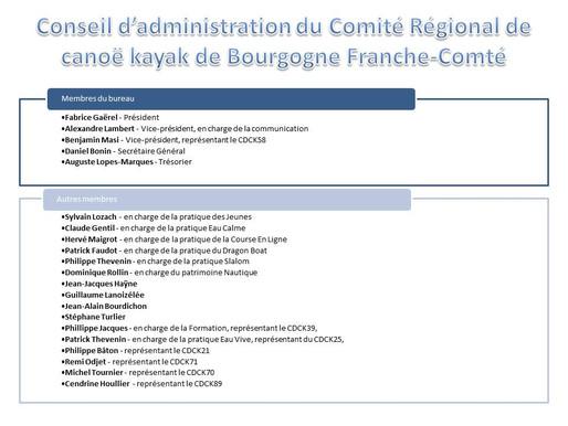 Liste des nouveaux élus au Comité Régional de Canoë Kayak Bourgogne Franche-Comté