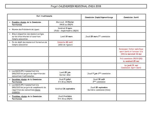 CNDS et modification de dates de retour des demandes
