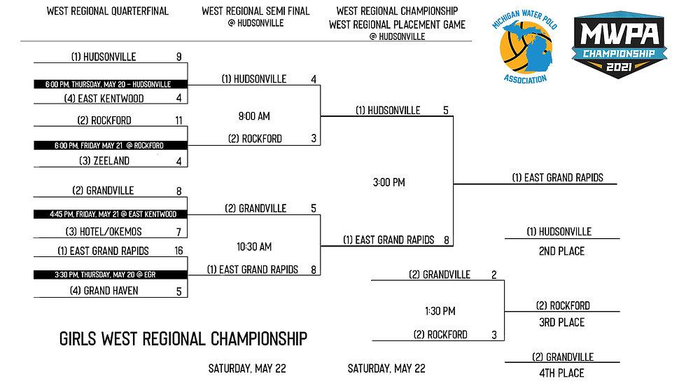 Girls West Region Final.jpg