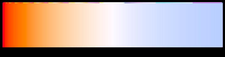 512px-Color_temperature_black_body_800-12200K.svg.png