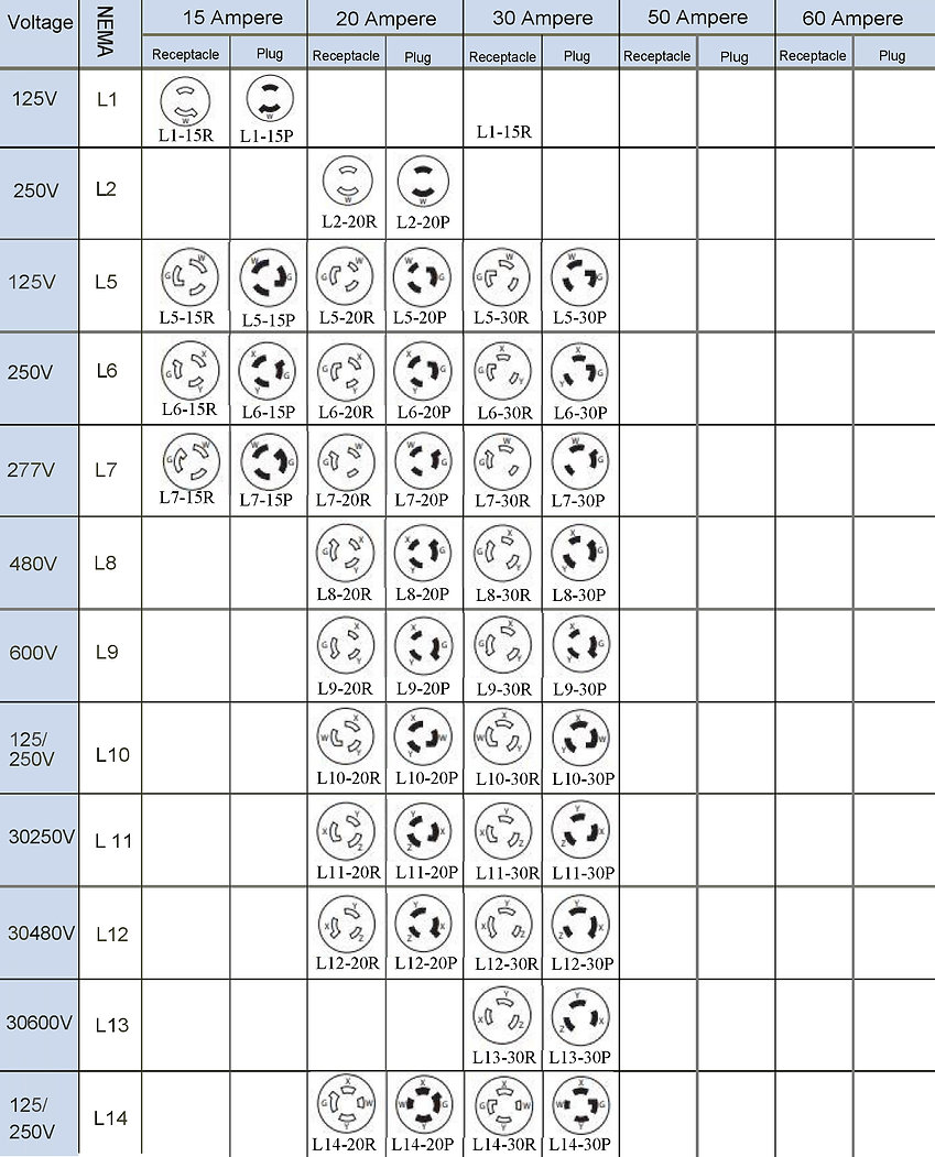 chart Locking.jpg