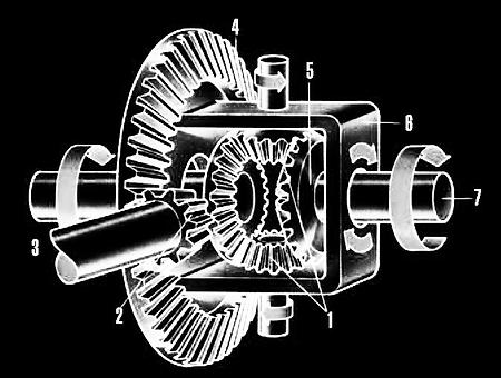 tap-151-el-mecanismo-diferencial-02.png