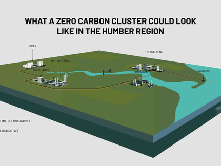 Zero Carbon Humber submits £75 million bid to advance UK's first net zero industrial cluster