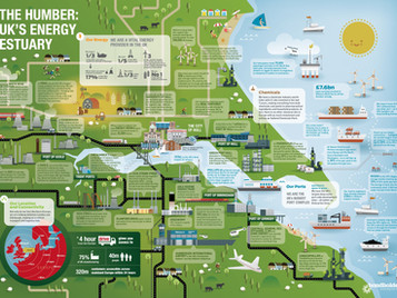 The challenges of being an Energy Estuary