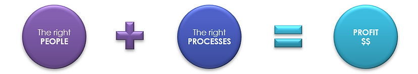 Edwards HR - People, Process, Profit