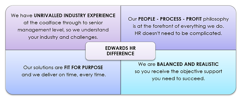 Edwards HR - The preferred HR solutios provider
