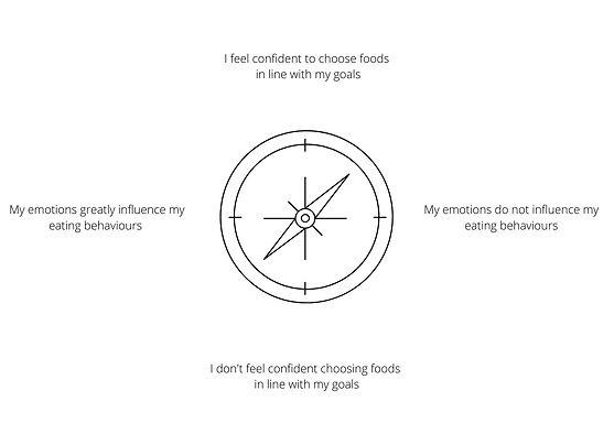 Nutrition Compass - Compass.jpg