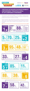 IBCWE - Infographic long clean colours.jpg