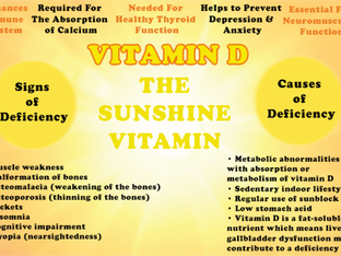 The ins and outs of Vitamin D
