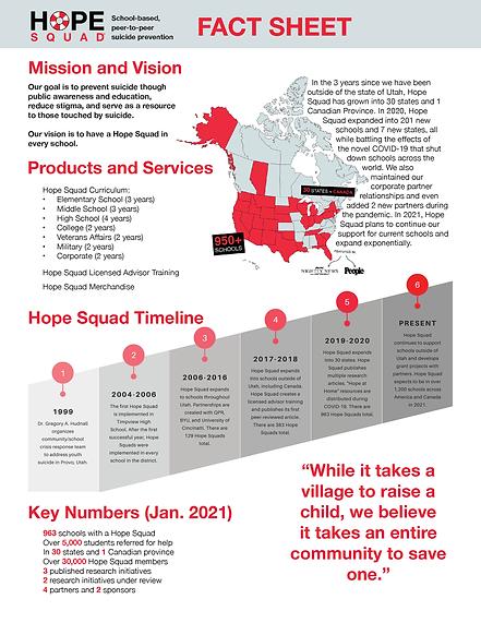 2021 Fact Sheet (1).tiff