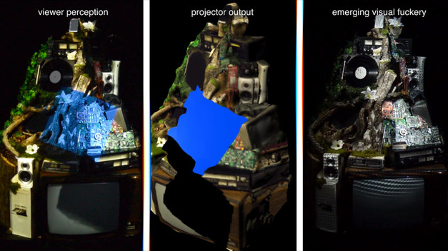 [Technical] FOV of the projector