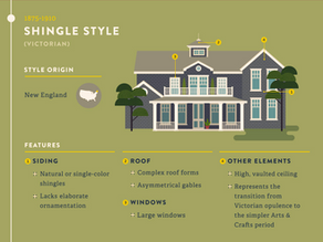 How to identify single family house styles